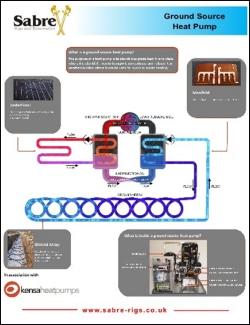 Sabre Rigs Ltd - Ground Source Heat Pumps (GSHP ... on